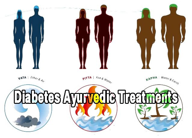 Sugar or Diabetes Best Ayurvedic Treatments