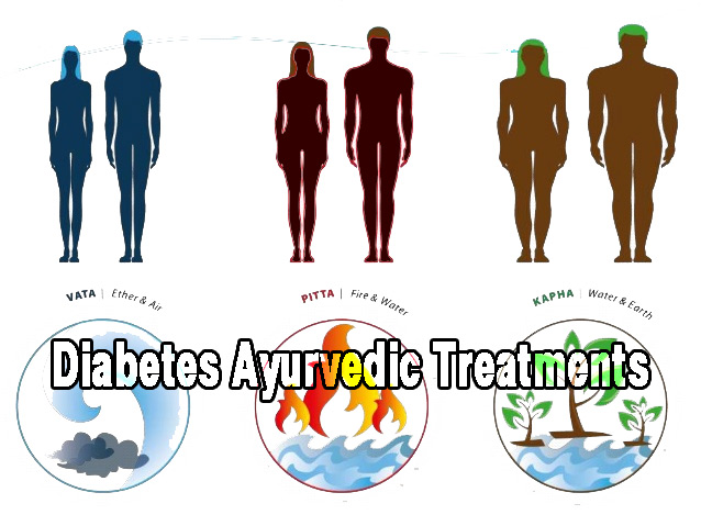 Diabetes Ayurvedic Treatement